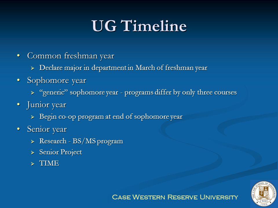 Case Western Reserve University Student testimonials