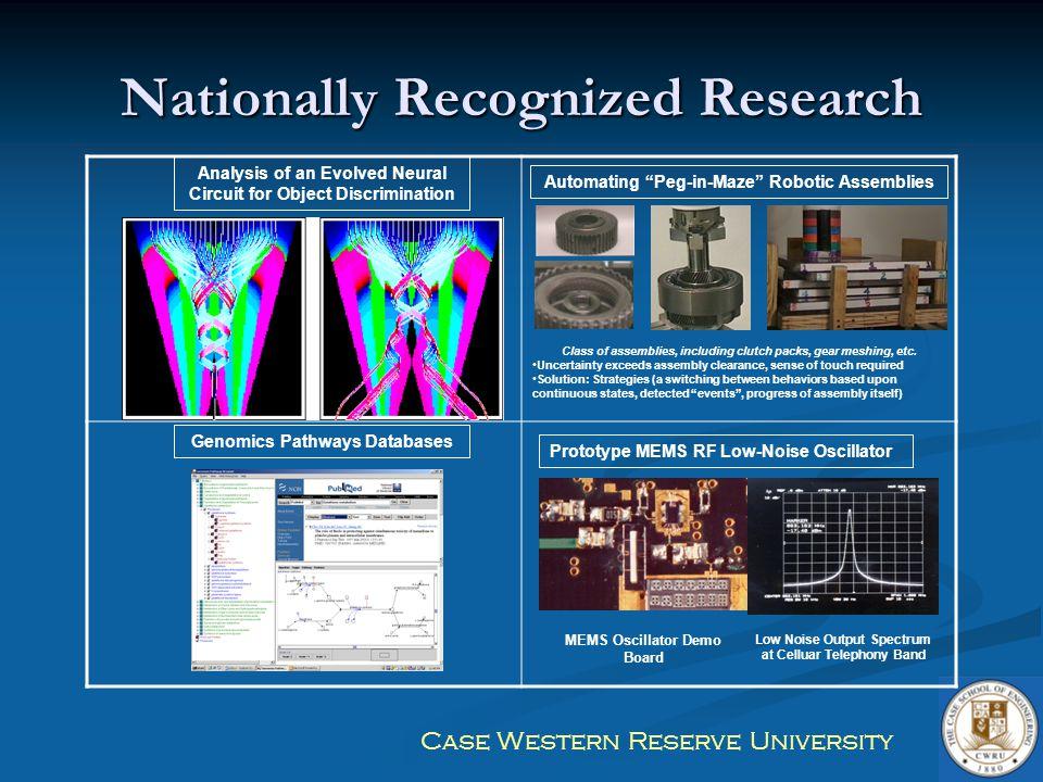 Case Western Reserve University SY Details