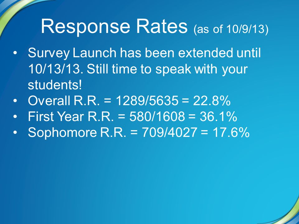 Response Rates (as of 10/9/13) Survey Launch has been extended until 10/13/13.