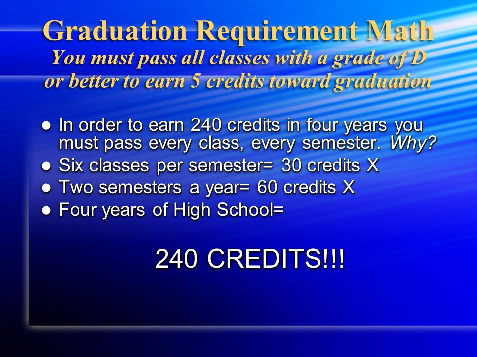 Graduation Requirements 240 credits 40 English 40 English 4 years 4 years 30 Math 30 Math 3 years 3 years 30 science 30 science 3 years 3 years 20 Foreign Language 20 Foreign Language 2 years 2 years 20 Visual Performing Arts 20 Visual Performing Arts 2 years 2 years 40 English 40 English 4 years 4 years 30 Math 30 Math 3 years 3 years 30 science 30 science 3 years 3 years 20 Foreign Language 20 Foreign Language 2 years 2 years 20 Visual Performing Arts 20 Visual Performing Arts 2 years 2 years 20 Physical Education 2 years 10 World History 1 year 10 US History 1 year 5 Government 1 semester 5 Economics 1 semester 50 Electives 10 semesters