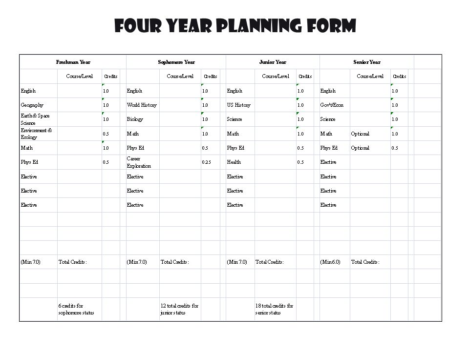 Four Year Planning Form