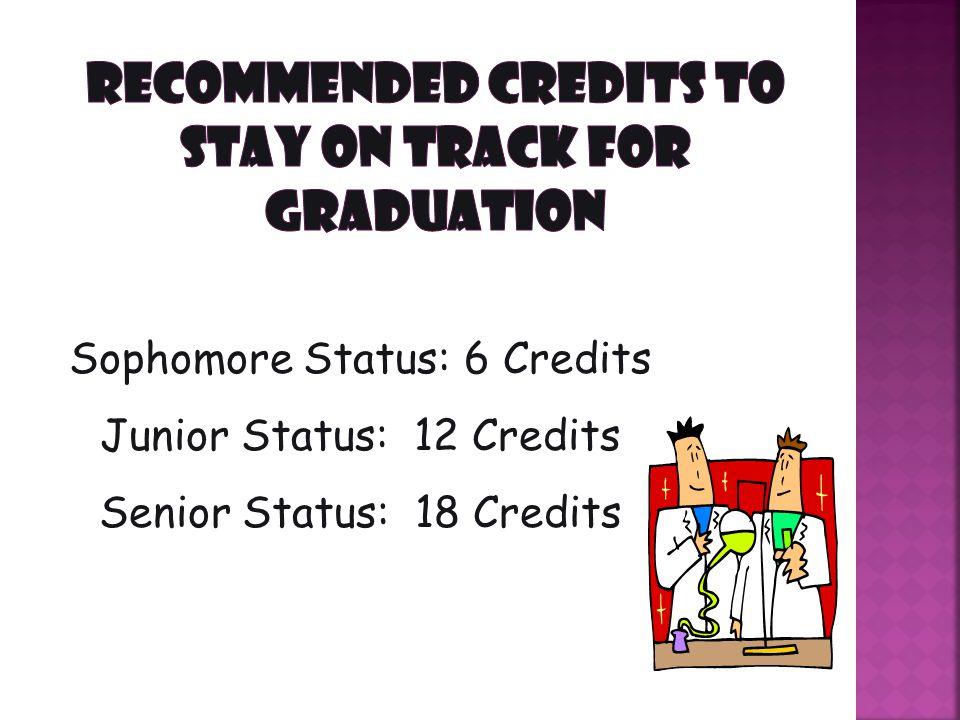 Sophomore Status: 6 Credits Junior Status: 12 Credits Senior Status: 18 Credits