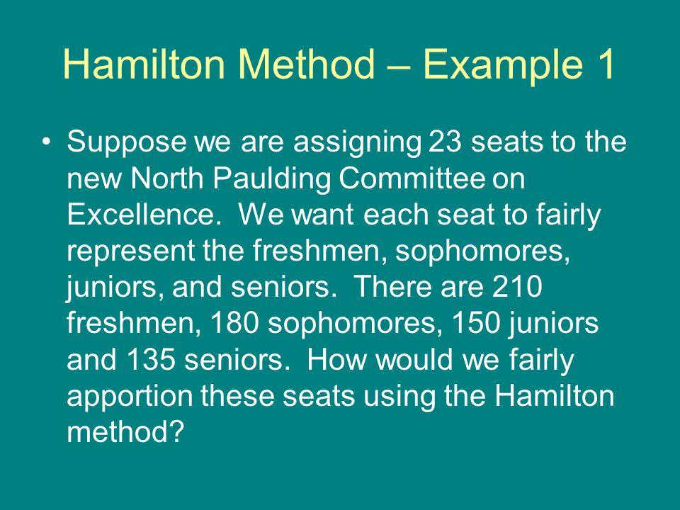 Hamilton Method – Example 1 Ideal Ratio = 675/23 = 29.35 Freshmen 210/29.35 = 7.16 7 seats Sophomore 180/29.35 = 6.13 6 seats Juniors 150/29.35 = 5.11 5 seats Seniors 135/29.35 = 4.60 4 seats This assigns 22 of the 23 seats.