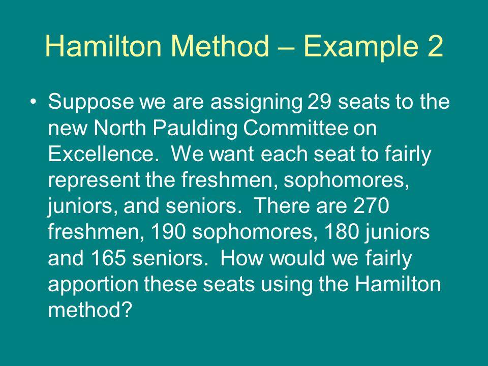 Hamilton Method – Example 2 Ideal Ratio = 805/29 = 27.76 Freshmen 270/27.76 = 9.72 9 seats Sophomore 190/27.76 = 6.84 6 seats Juniors 180/27.76 = 6.48 6 seats Seniors 165/27.76 = 5.94 5 seats This assigns of the 26 seats.