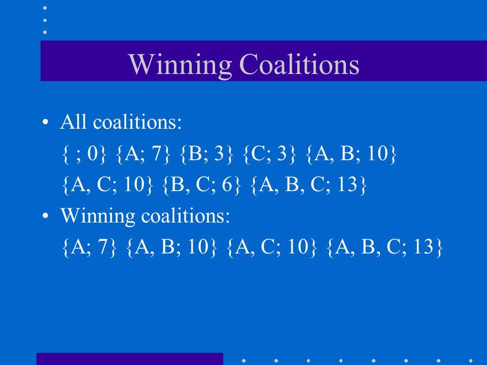 Winning Coalitions All coalitions: { ; 0} {A; 7} {B; 3} {C; 3} {A, B; 10} {A, C; 10} {B, C; 6} {A, B, C; 13} Winning coalitions: {A; 7} {A, B; 10} {A,