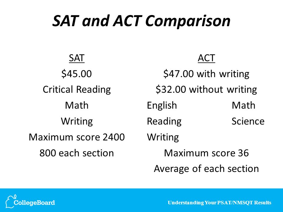 Understanding Your PSAT/NMSQT Results SAT and ACT Comparison SAT $45.00 Critical Reading Math Writing Maximum score 2400 800 each section ACT $47.00 with writing $32.00 without writing EnglishMath ReadingScience Writing Maximum score 36 Average of each section