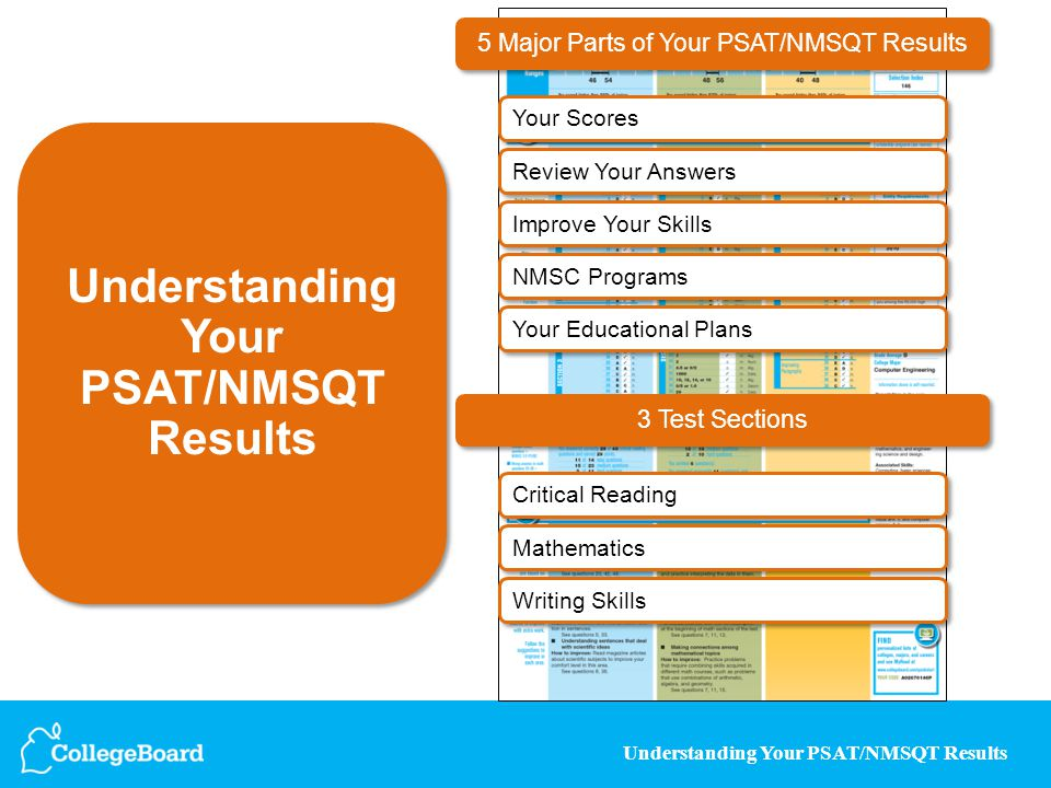 Understanding Your PSAT/NMSQT Results 5 Major Parts of Your PSAT/NMSQT Results Your Scores Review Your Answers Improve Your Skills Your Educational Plans 3 Test Sections Critical Reading Mathematics Writing Skills Understanding Your PSAT/NMSQT Results NMSC Programs
