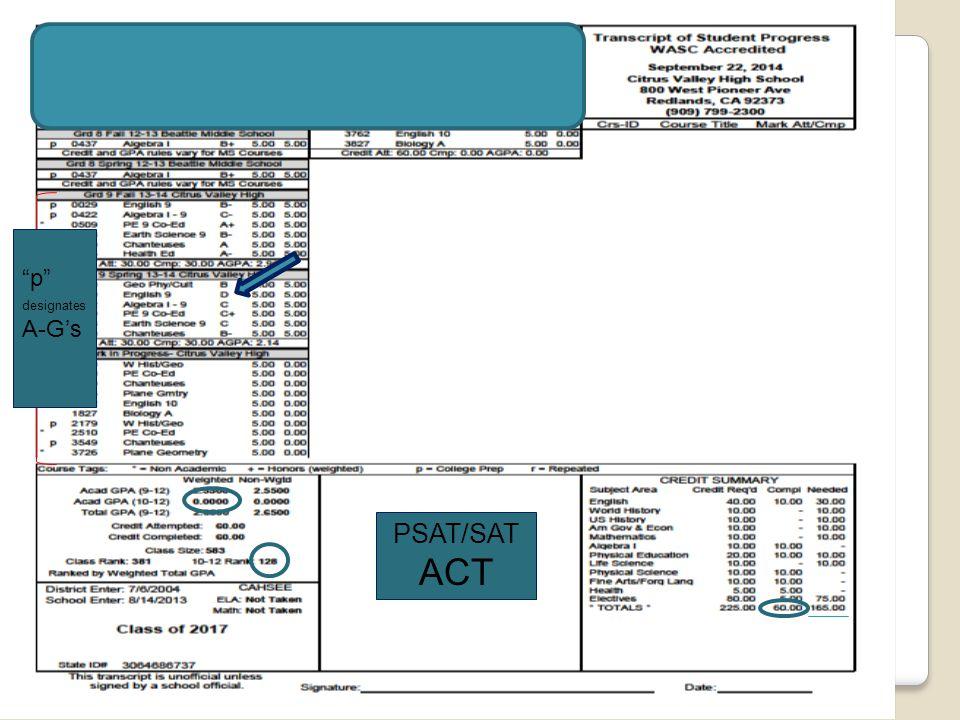 PSAT/SAT ACT p designates A-G's