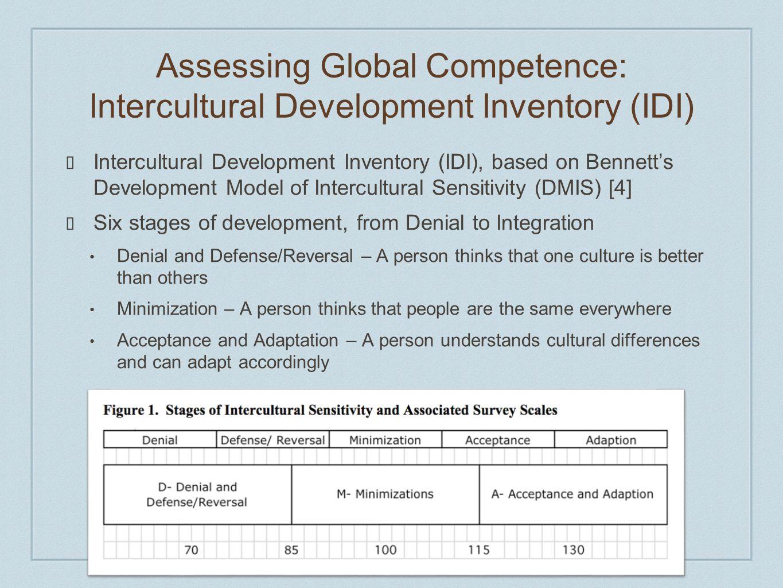 ❖ Intercultural Development Inventory (IDI), based on Bennett's Development Model of Intercultural Sensitivity (DMIS) [4] ❖ Six stages of development,