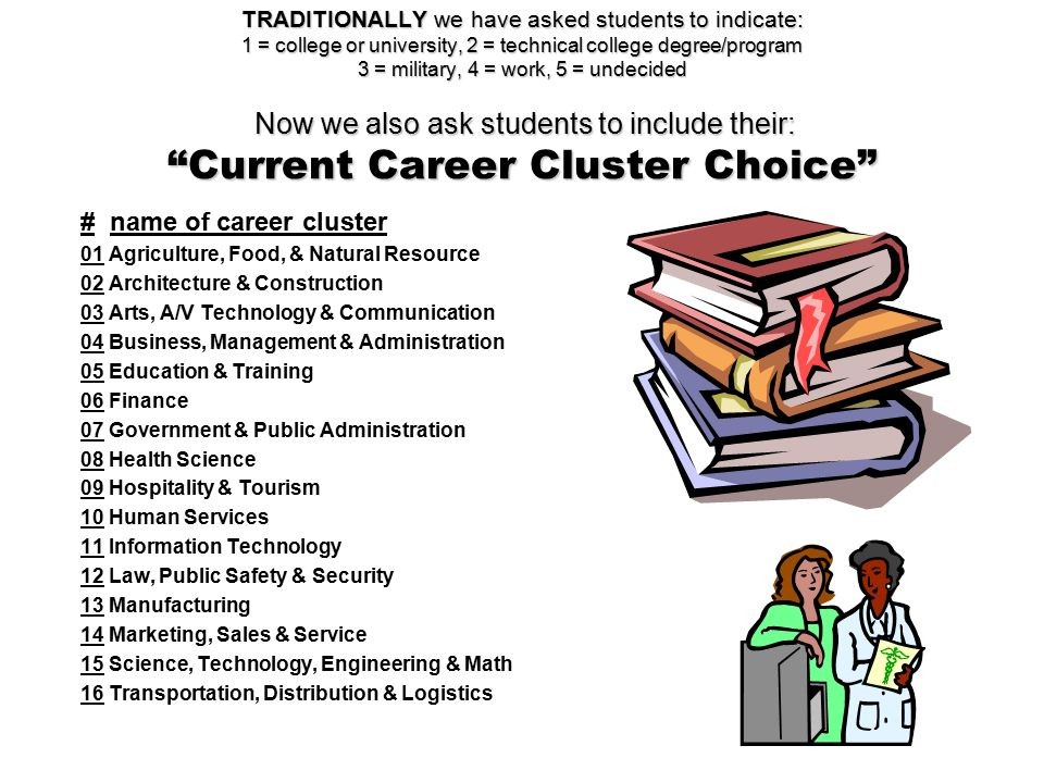 TRADITIONALLY we have asked students to indicate: 1 = college or university, 2 = technical college degree/program 3 = military, 4 = work, 5 = undecided Now we also ask students to include their: Current Career Cluster Choice # name of career cluster 01 Agriculture, Food, & Natural Resource 02 Architecture & Construction 03 Arts, A/V Technology & Communication 04 Business, Management & Administration 05 Education & Training 06 Finance 07 Government & Public Administration 08 Health Science 09 Hospitality & Tourism 10 Human Services 11 Information Technology 12 Law, Public Safety & Security 13 Manufacturing 14 Marketing, Sales & Service 15 Science, Technology, Engineering & Math 16 Transportation, Distribution & Logistics