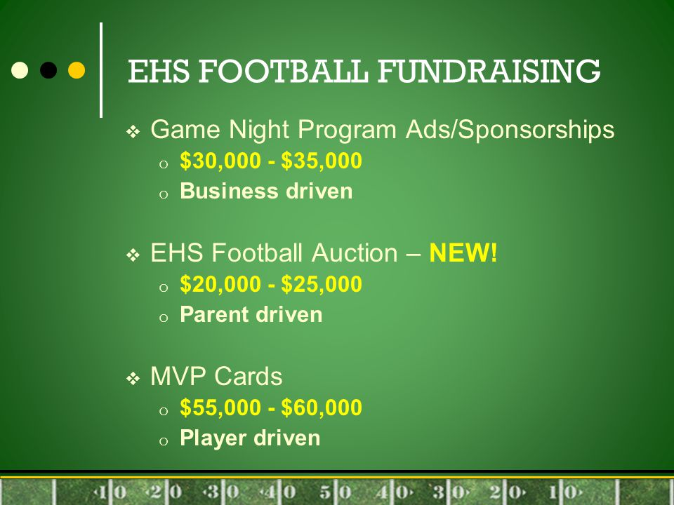 EHS FOOTBALL FUNDRAISING  Game Night Program Ads/Sponsorships o $30,000 - $35,000 o Business driven  EHS Football Auction – NEW.