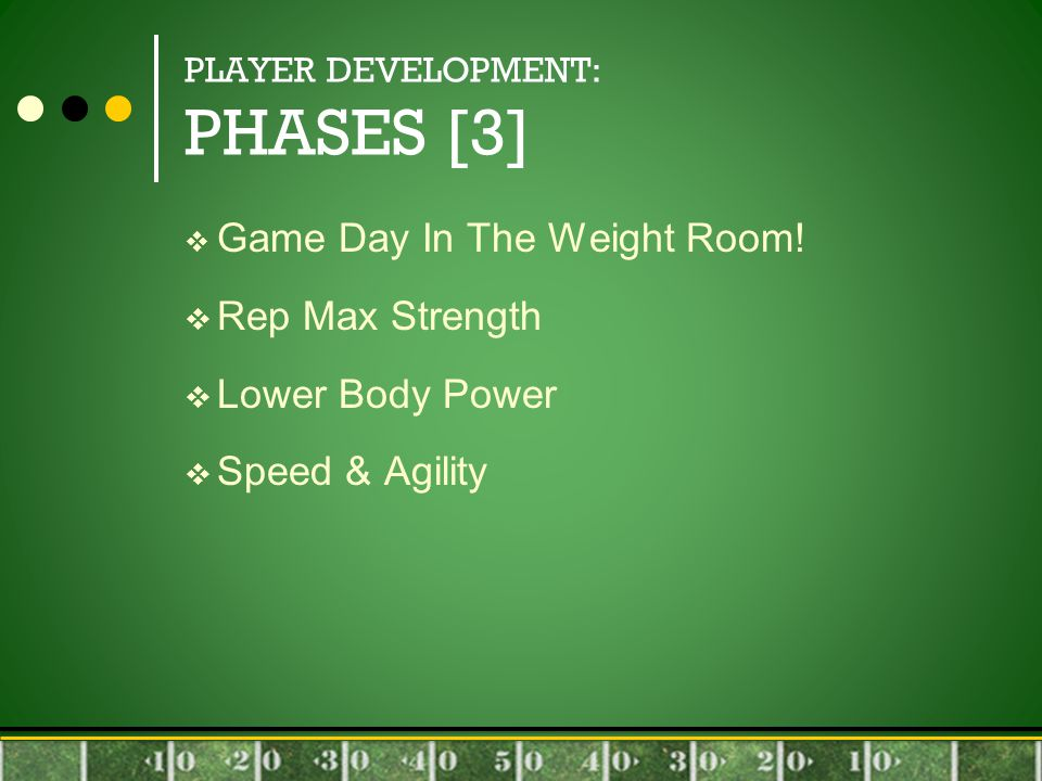PLAYER DEVELOPMENT: PHASES [3]  Game Day In The Weight Room.