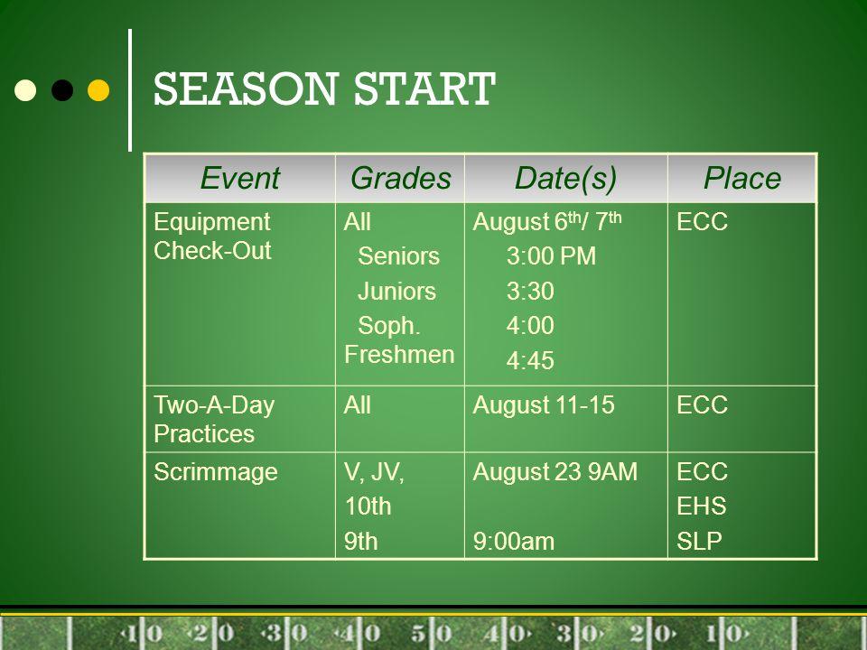 SEASON START EventGradesDate(s)Place Equipment Check-Out All Seniors Juniors Soph.