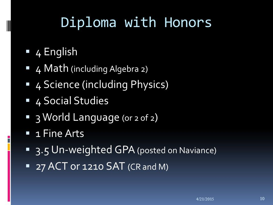 Diploma with Honors  4 English  4 Math (including Algebra 2)  4 Science (including Physics)  4 Social Studies  3 World Language (or 2 of 2 )  1 Fine Arts  3.5 Un-weighted GPA (posted on Naviance)  27 ACT or 1210 SAT (CR and M) 4/21/2015 10