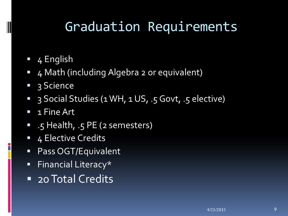 Graduation Requirements  4 English  4 Math (including Algebra 2 or equivalent)  3 Science  3 Social Studies (1 WH, 1 US,.5 Govt,.5 elective)  1 Fine Art .5 Health,.5 PE (2 semesters)  4 Elective Credits  Pass OGT/Equivalent  Financial Literacy*  20 Total Credits 4/21/2015 9