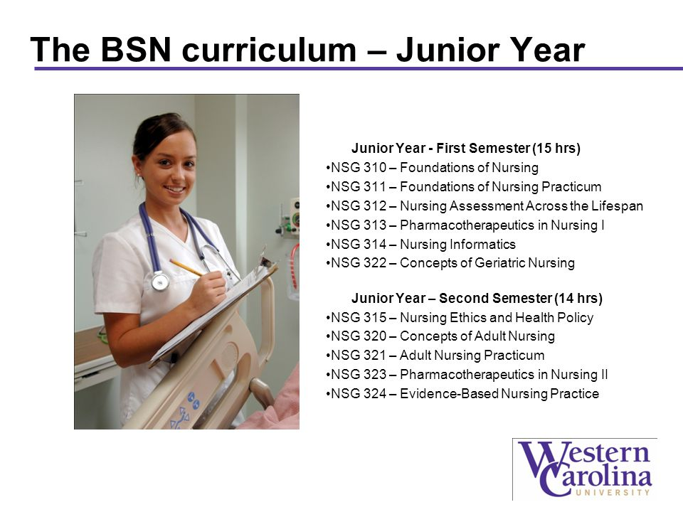 The BSN curriculum – Junior Year Junior Year - First Semester (15 hrs) NSG 310 – Foundations of Nursing NSG 311 – Foundations of Nursing Practicum NSG 312 – Nursing Assessment Across the Lifespan NSG 313 – Pharmacotherapeutics in Nursing I NSG 314 – Nursing Informatics NSG 322 – Concepts of Geriatric Nursing Junior Year – Second Semester (14 hrs) NSG 315 – Nursing Ethics and Health Policy NSG 320 – Concepts of Adult Nursing NSG 321 – Adult Nursing Practicum NSG 323 – Pharmacotherapeutics in Nursing II NSG 324 – Evidence-Based Nursing Practice