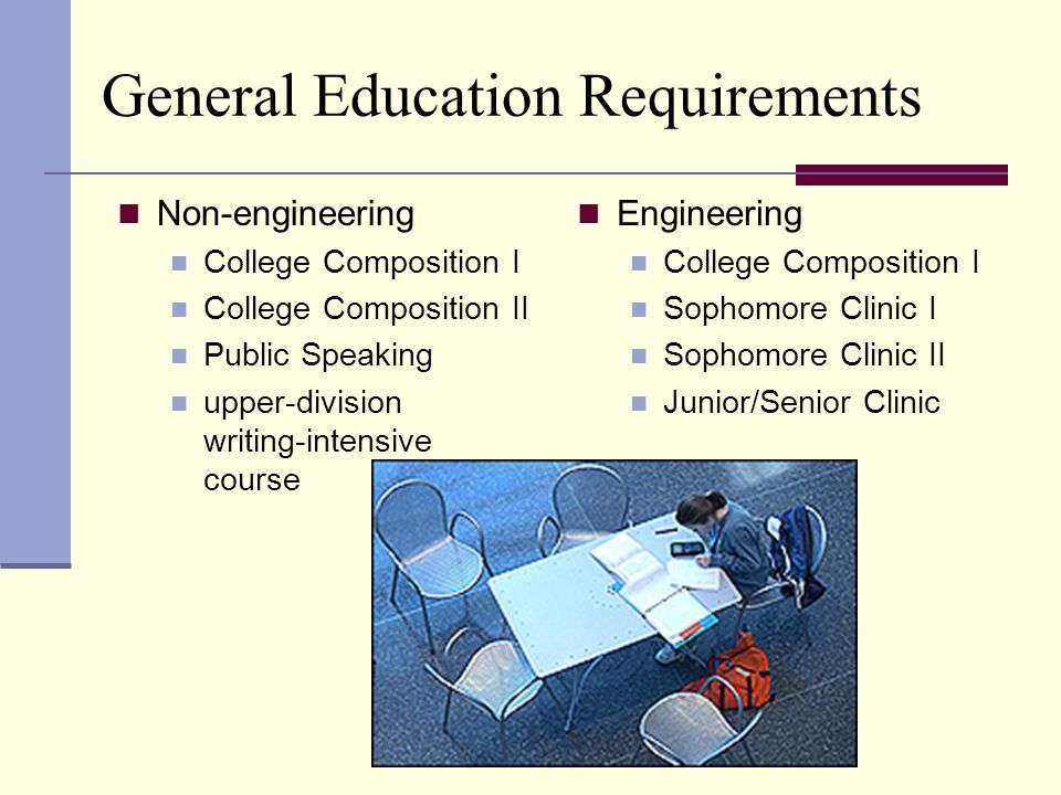 General Education Requirements Non-engineering College Composition I College Composition II Public Speaking upper-division writing-intensive course Engineering College Composition I Sophomore Clinic I Sophomore Clinic II Junior/Senior Clinic