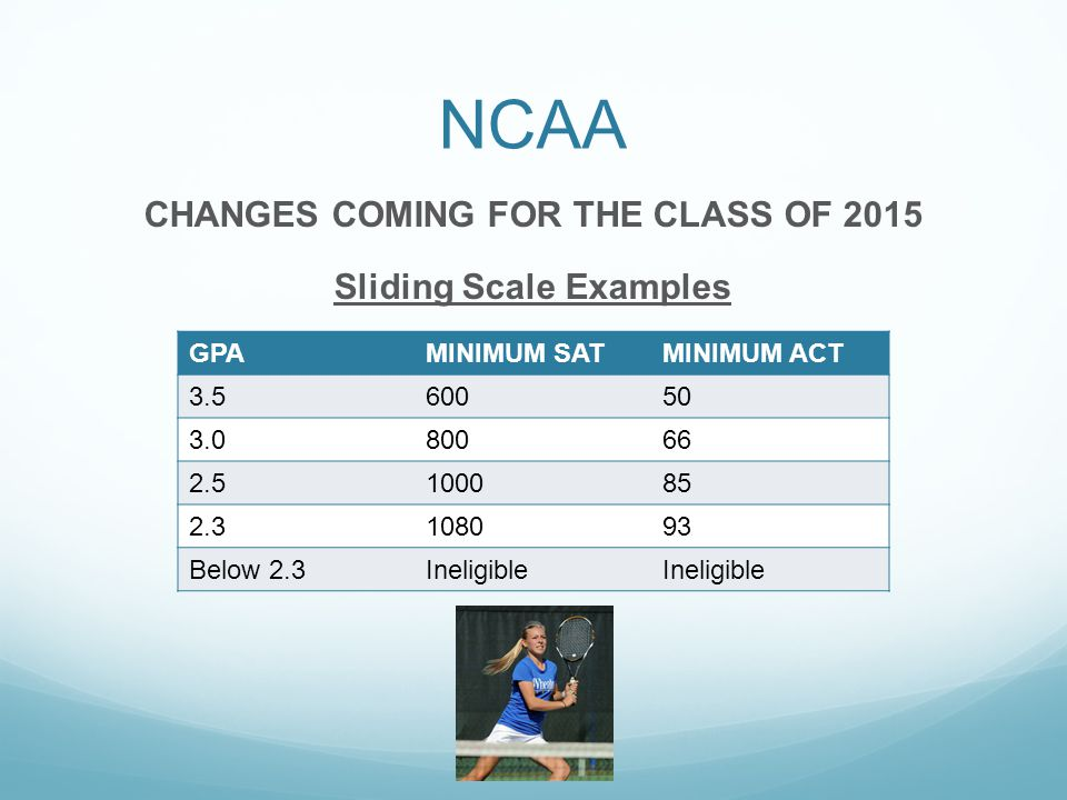 NCAA CHANGES COMING FOR THE CLASS OF 2015 Sliding Scale Examples GPAMINIMUM SATMINIMUM ACT 3.560050 3.080066 2.5100085 2.3108093 Below 2.3Ineligible