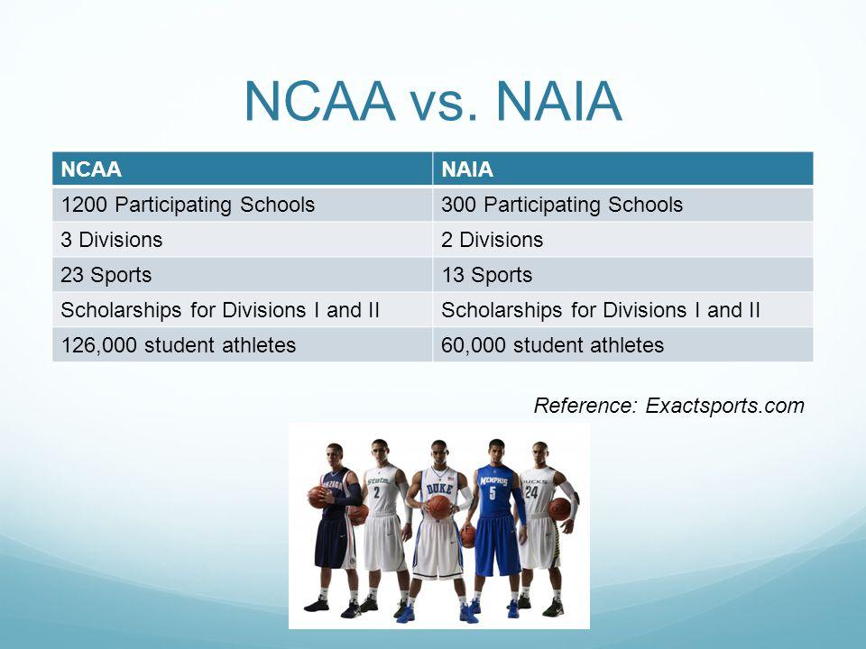 NCAA vs. NAIA NCAANAIA 1200 Participating Schools300 Participating Schools 3 Divisions2 Divisions 23 Sports13 Sports Scholarships for Divisions I and