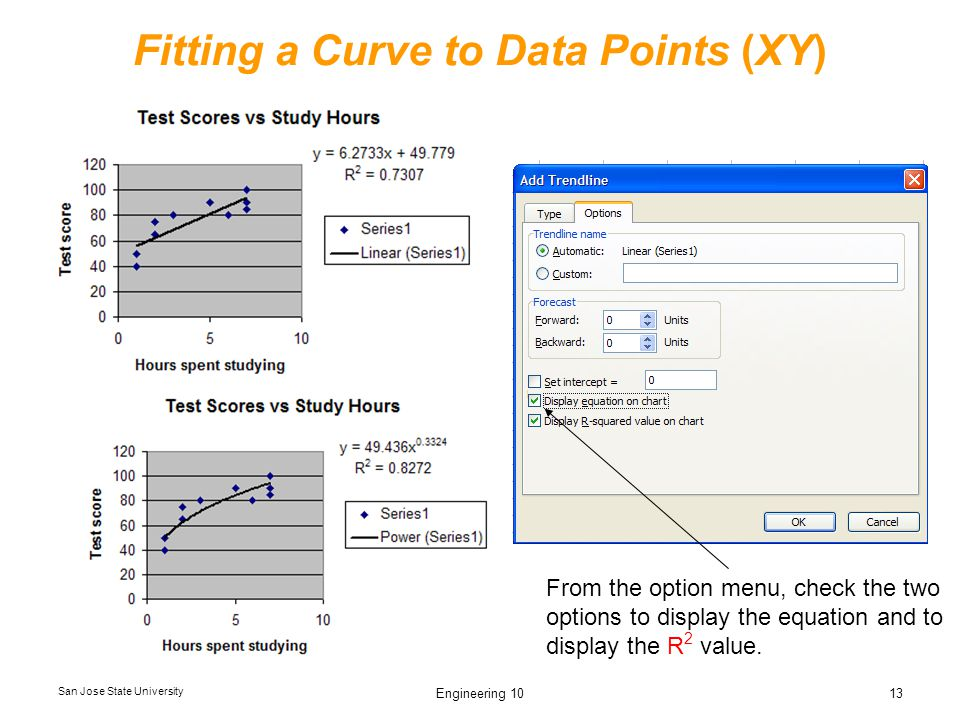 San Jose State University Engineering 1013 Fitting a Curve to Data Points (XY) From the option menu, check the two options to display the equation and to display the R 2 value.