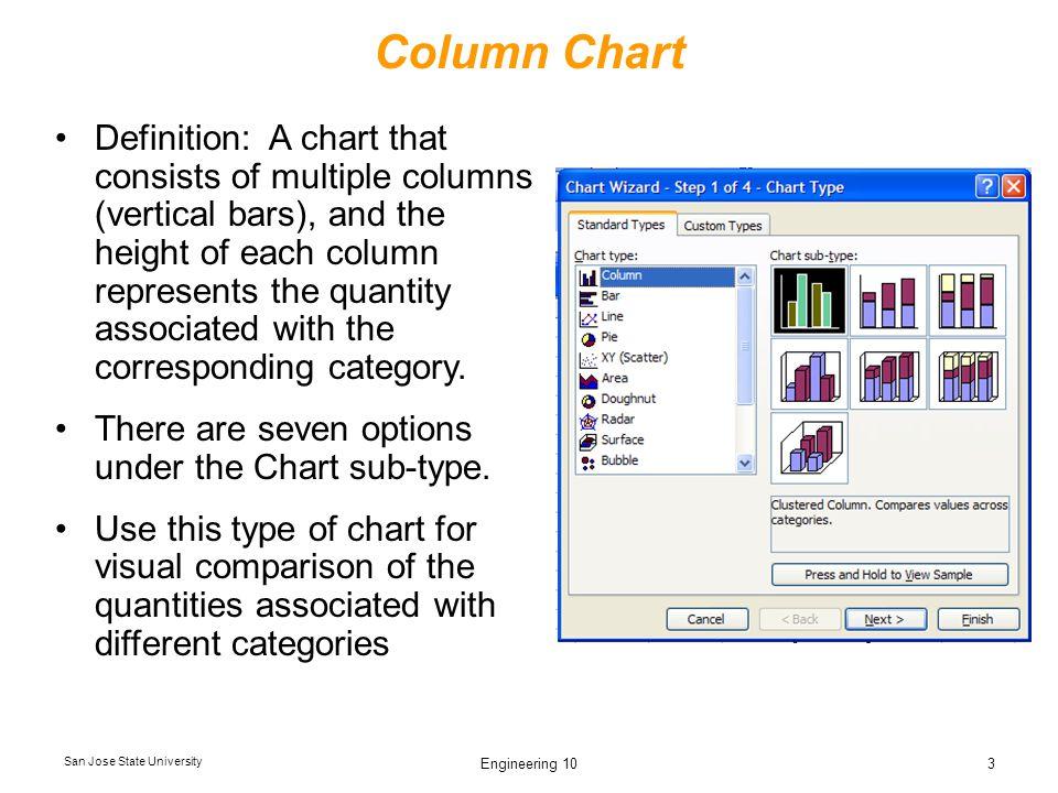 San Jose State University Engineering 104 Column Chart - Example Grade# Students Frosh4000 Sophomore4000 Junior7000 Senior7000 Graduate8000 Select Column under Chart Type (Standard) and click on Next .
