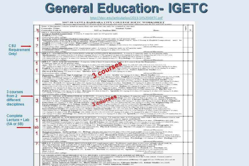 General Education- IGETC General Education- IGETC http://sbcc.edu/articulation/2013-14%20IGETC.pdf http://sbcc.edu/articulation/2013-14%20IGETC.pdf 1