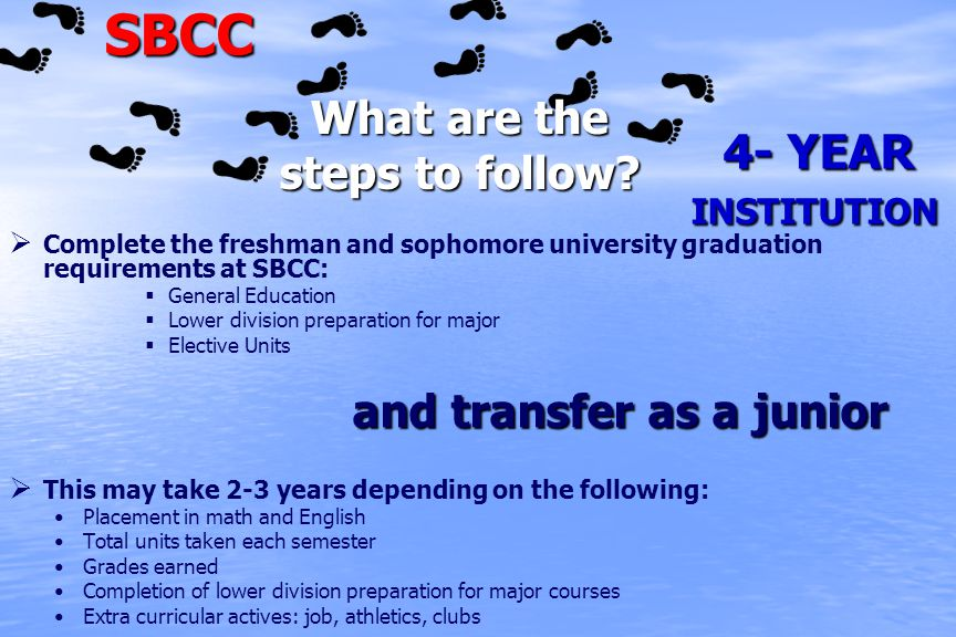 SBCC 4- YEAR INSTITUTION   Complete the freshman and sophomore university graduation requirements at SBCC:   General Education   Lower division preparation for major   Elective Units and transfer as a junior   This may take 2-3 years depending on the following: Placement in math and English Total units taken each semester Grades earned Completion of lower division preparation for major courses Extra curricular actives: job, athletics, clubs What are the steps to follow
