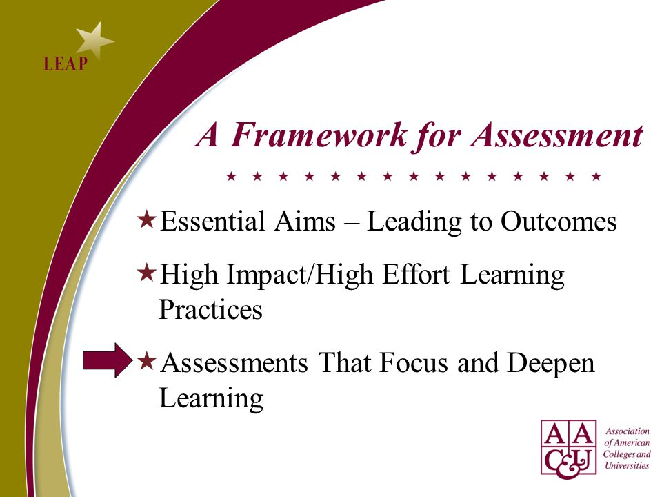 What AAC&U Recommends, cont.