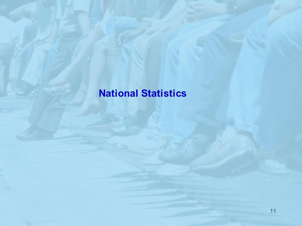 11 National Statistics