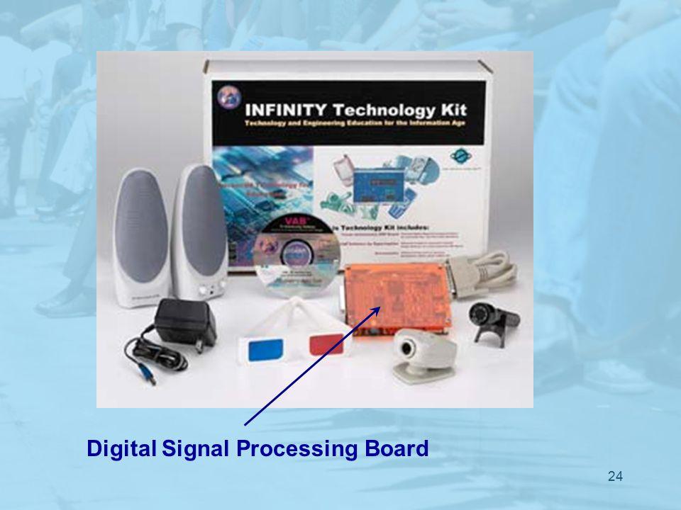 24 Digital Signal Processing Board