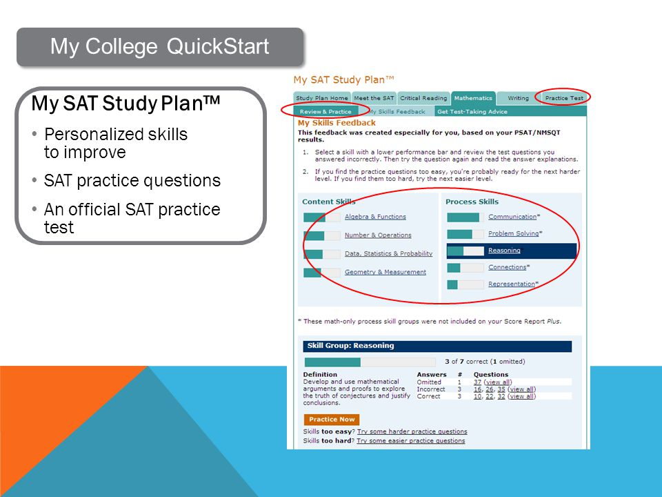 My College QuickStart My SAT Study Plan™ Personalized skills to improve SAT practice questions An official SAT practice test