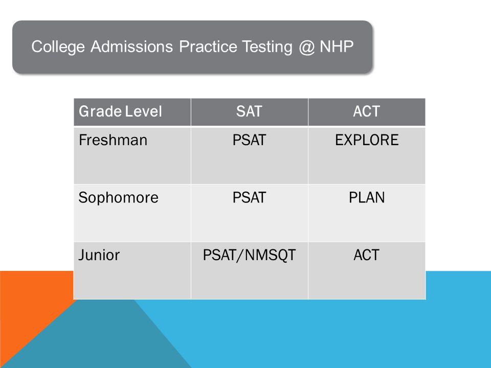 College Admissions Practice Testing @ NHP Grade LevelSATACT FreshmanPSATEXPLORE SophomorePSATPLAN JuniorPSAT/NMSQTACT