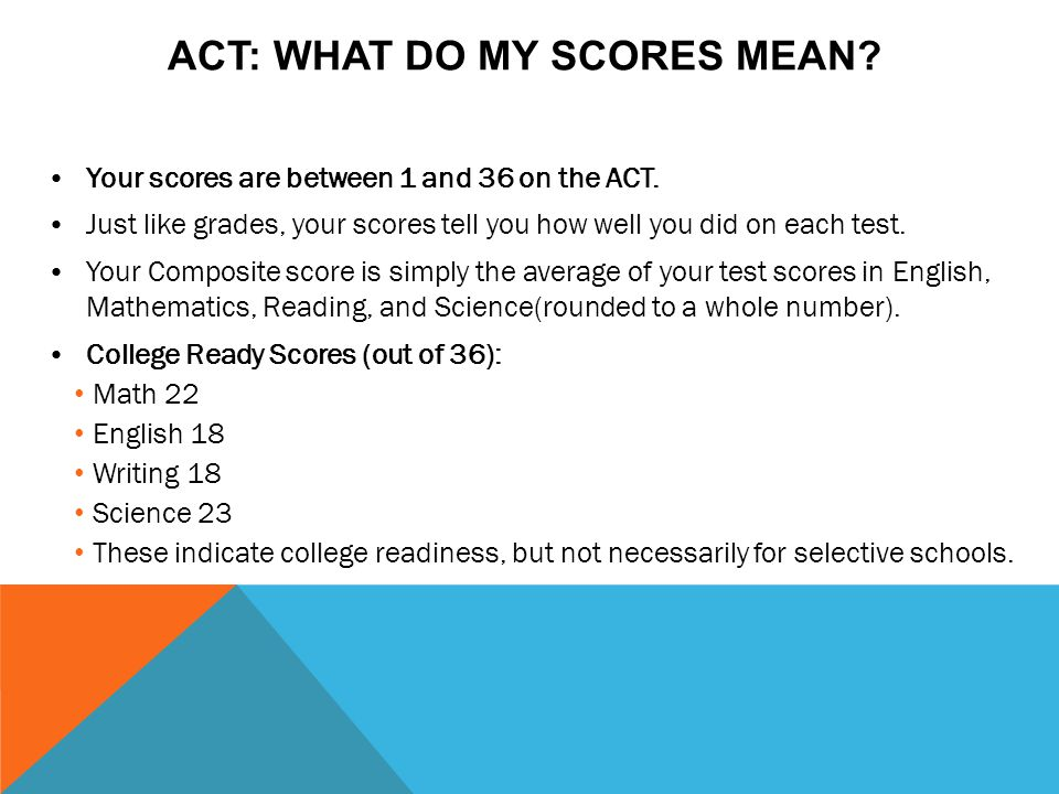 ACT: WHAT DO MY SCORES MEAN. Your scores are between 1 and 36 on the ACT.