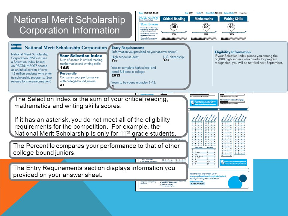 National Merit Scholarship Corporation Information The Entry Requirements section displays information you provided on your answer sheet.