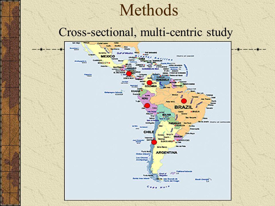 Methods Cross-sectional, multi-centric study