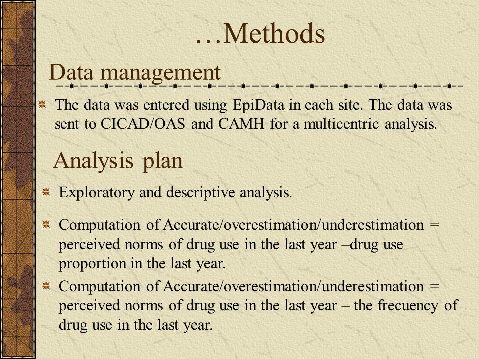 …Methods Data management The data was entered using EpiData in each site.