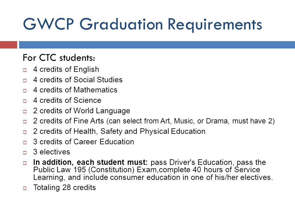 GWCP Graduation Requirements For CTC students:  4 credits of English  4 credits of Social Studies  4 credits of Mathematics  4 credits of Science