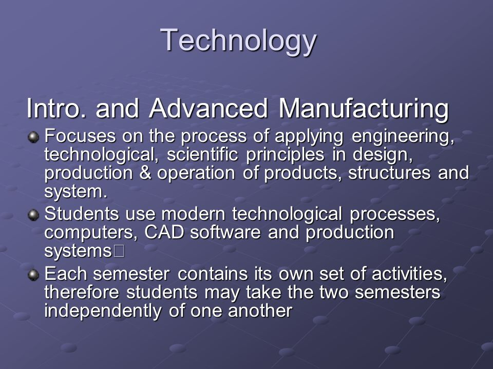 Technology Intro.