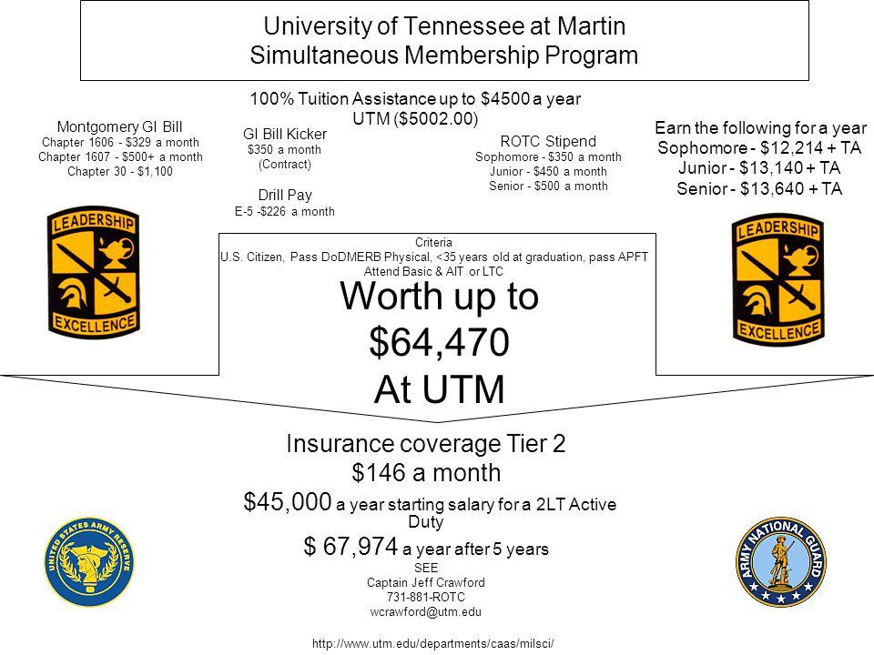 University of Tennessee at Martin Freed Hardeman, Lambuth, Lane, and Union Simultaneous Membership Program Criteria U.S.