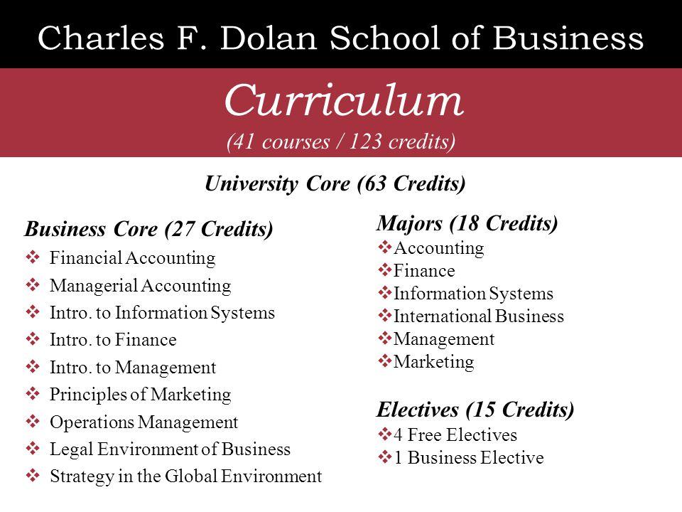 Charles F.Dolan School of Business Career Planning Career Planning Center Ms.