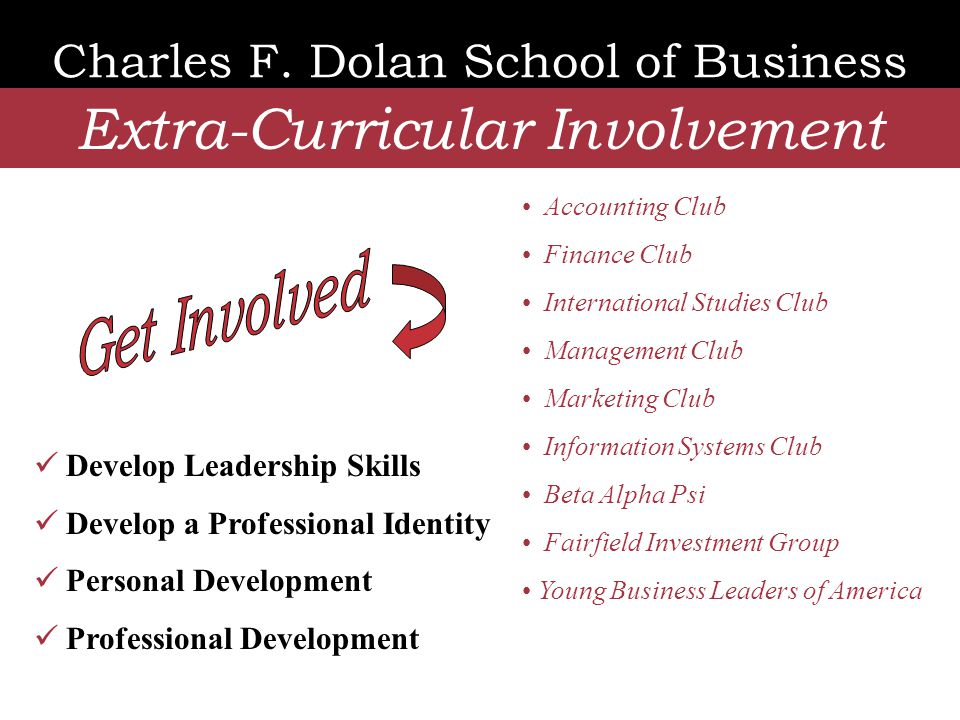 Charles F. Dolan School of Business Extra-Curricular Involvement Develop Leadership Skills Develop a Professional Identity Personal Development Profes