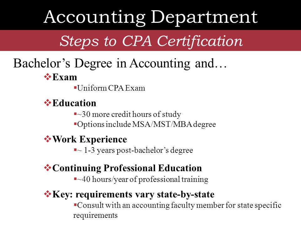 Accounting Department Accounting Information Systems Minor  Highlights the impact of technology on the accounting profession  For students who want to supplement an Accounting or other major  Required courses:  AC 11 Introduction to Financial Accounting  IS 100 Introduction to Information Systems  AC 203 Intermediate Accounting I  AC 265 Accounting Information Systems  IS 240 Systems Analysis and Logical Design  IS 260 Database Systems