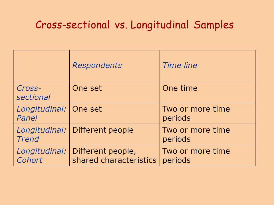 Cross-sectional vs.