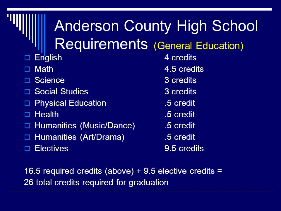 Anderson County High School Requirements (General Education)  English4 credits  Math4.5 credits  Science 3 credits  Social Studies3 credits  Physical Education.5 credit  Health.5 credit  Humanities (Music/Dance).5 credit  Humanities (Art/Drama).5 credit  Electives9.5 credits 16.5 required credits (above) + 9.5 elective credits = 26 total credits required for graduation