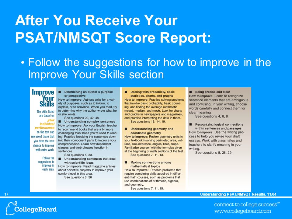 17Understanding PSAT/NMSQT Results, 11/04 After You Receive Your PSAT/NMSQT Score Report: Follow the suggestions for how to improve in the Improve Your Skills section