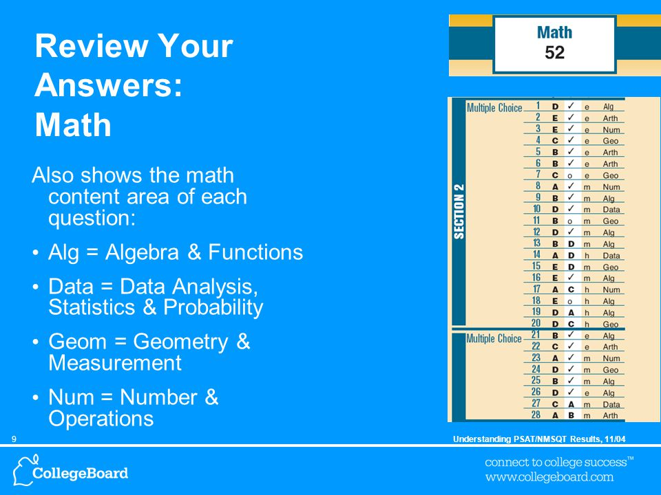 9Understanding PSAT/NMSQT Results, 11/04 Review Your Answers: Math Also shows the math content area of each question: Alg = Algebra & Functions Data = Data Analysis, Statistics & Probability Geom = Geometry & Measurement Num = Number & Operations