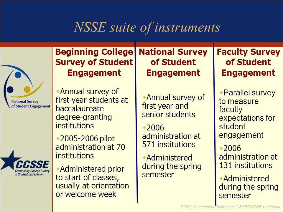 SDSU Assessment Conference NSSE/CCSSE Workshop NSSE suite of instruments Beginning College Survey of Student Engagement National Survey of Student Eng