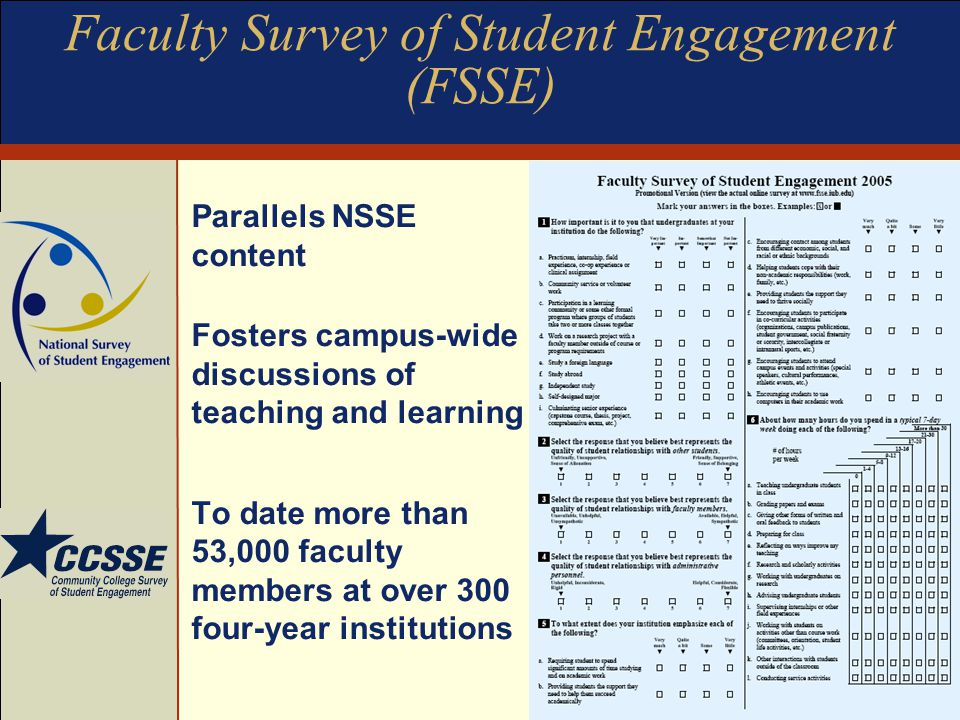 SDSU Assessment Conference NSSE/CCSSE Workshop Faculty Survey of Student Engagement (FSSE) Parallels NSSE content Fosters campus-wide discussions of t