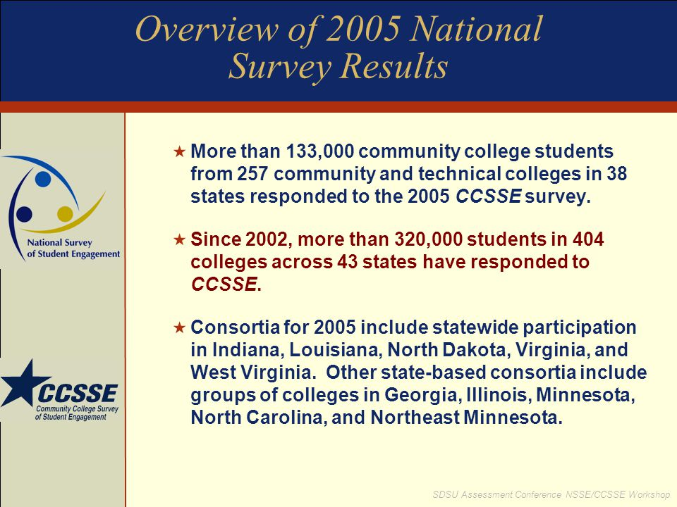 SDSU Assessment Conference NSSE/CCSSE Workshop Overview of 2005 National Survey Results More than 133,000 community college students from 257 communit