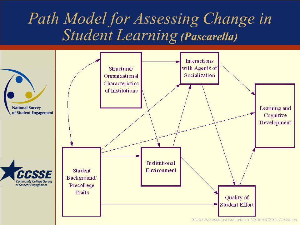 SDSU Assessment Conference NSSE/CCSSE Workshop Path Model for Assessing Change in Student Learning (Pascarella)